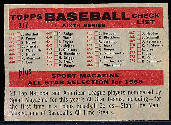 1958 Topps Baseball- #377 Milwaukee Braves- Numerical Back Variation