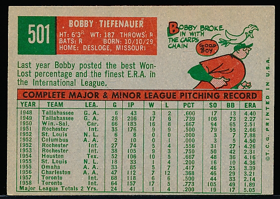 2008 Topps Heritage Bb- 50th Anniversary 1959 Topps Original- #501 Bobby Tiefenauer, Indians