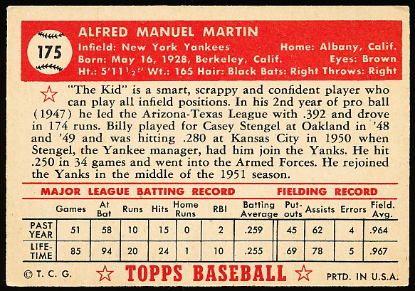 1952 Topps Baseball- #175 Billy Martin, Yankees