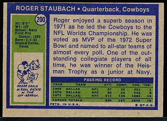 1972 Topps Football- #200 Roger Staubach RC, Cowboys